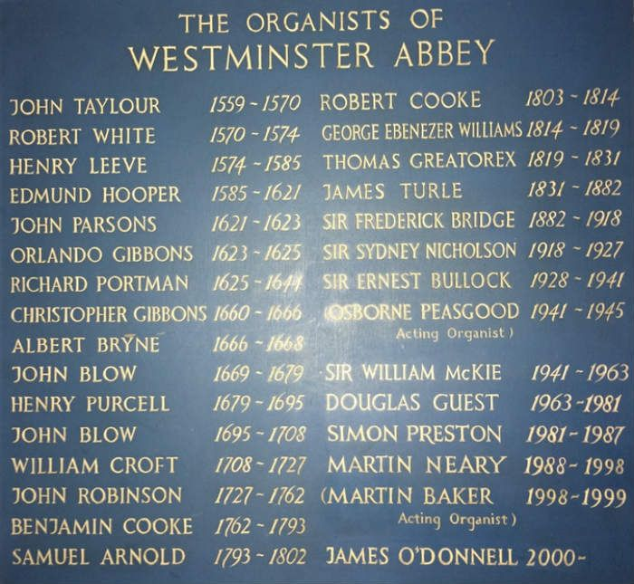 organists of westminster abbey