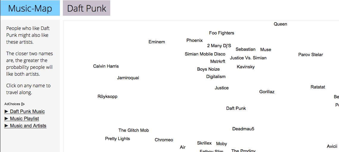 music map daft punk discovery