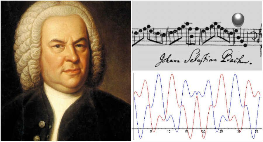bach canon functions