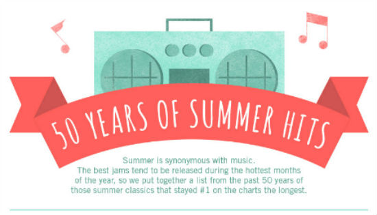 50 years of summer hits