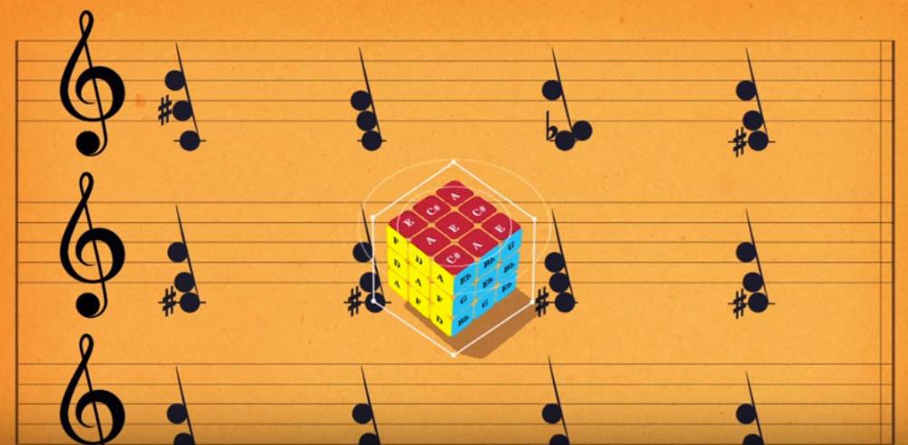 notes rubik cube