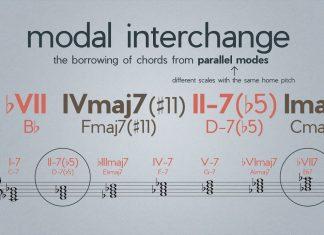 Modal Interchange