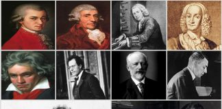 Top Composers