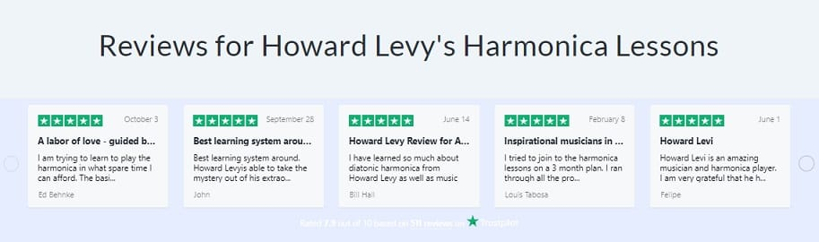ArtistWorks Howard Levy Harmonica Lessons Rating