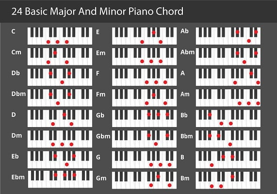 The Best Way to Learn Piano Scales