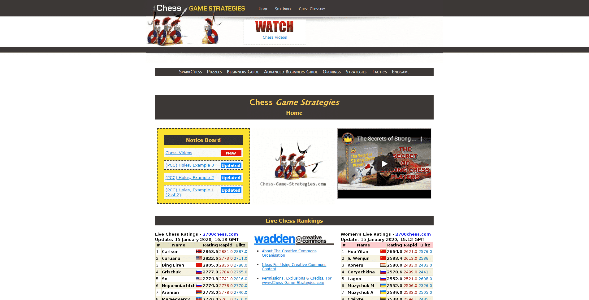 Chess-Game-Strategies Learn Chess Lessons Online