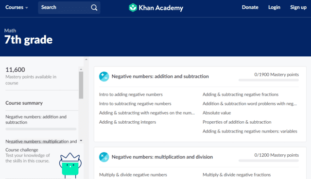 Khanacademy Learn 7th Grade Math Lessons Online