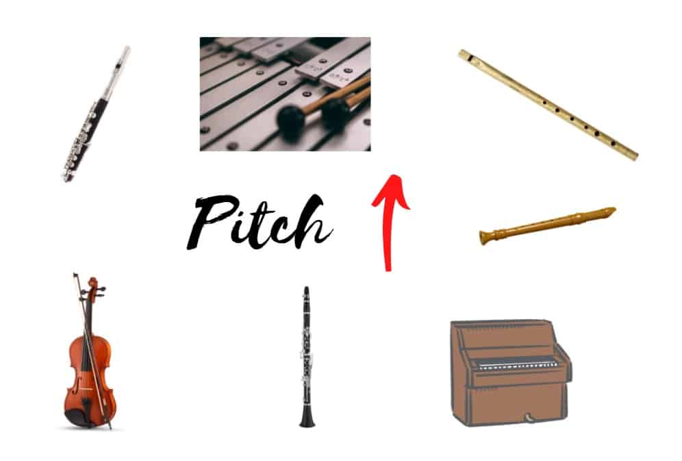 High Pitched Instruments