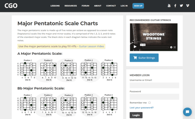 countryguitaronline learn guitar pentatonic lessons online